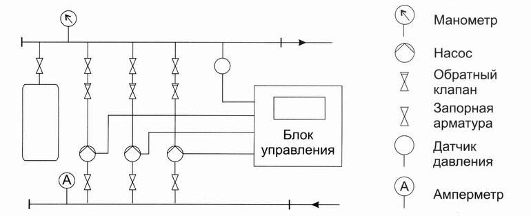 Обозначение дифференциального манометра на схеме